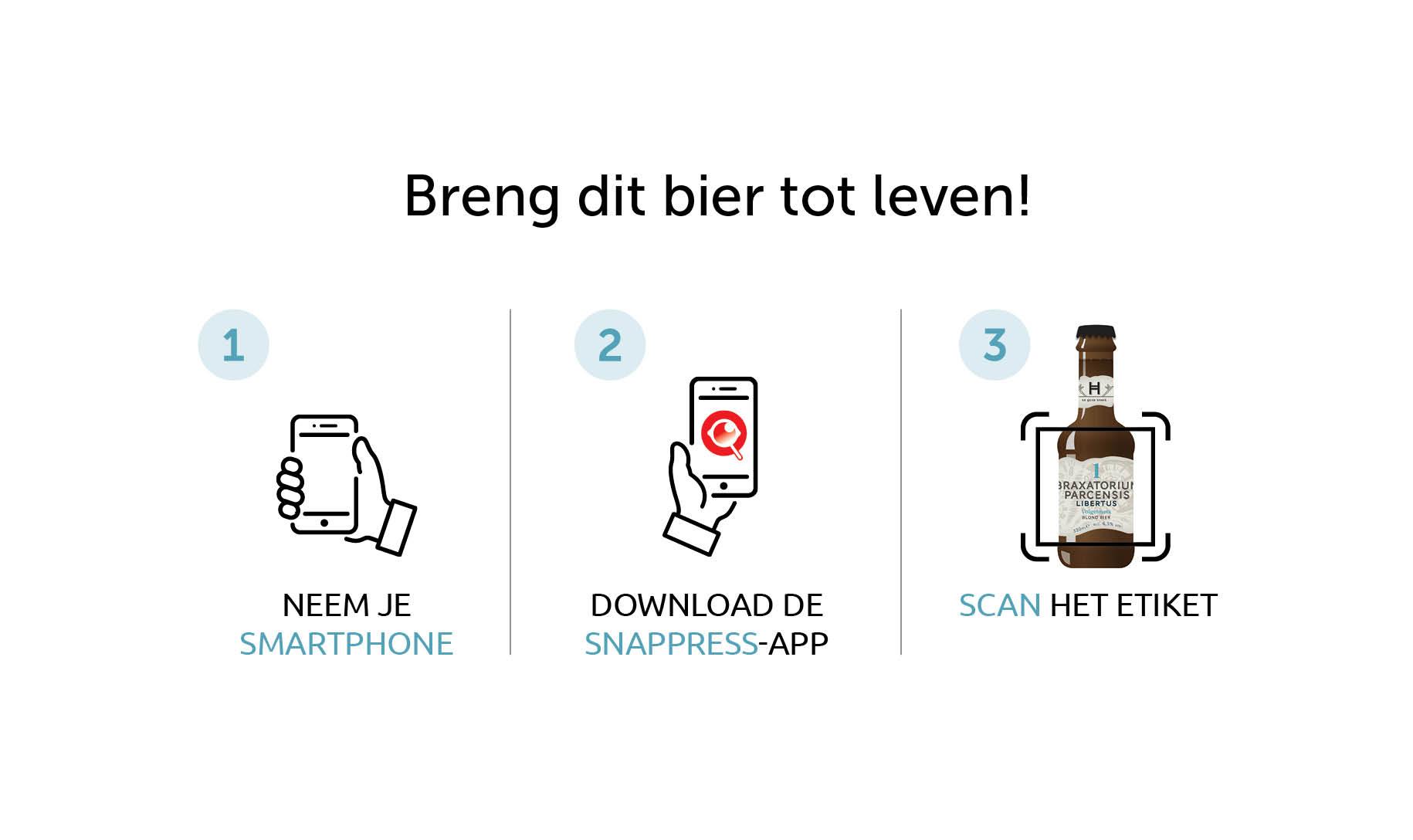 Stappenplan: breng je bier tot leven